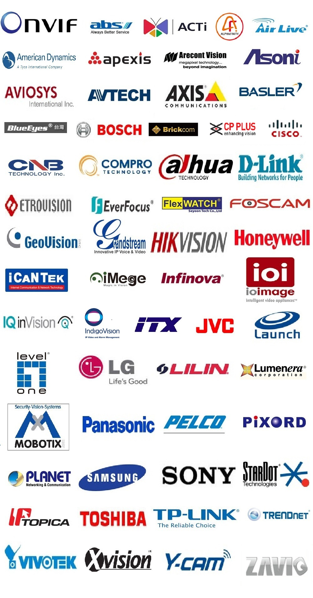 Video Analytic Software | VMS Solution